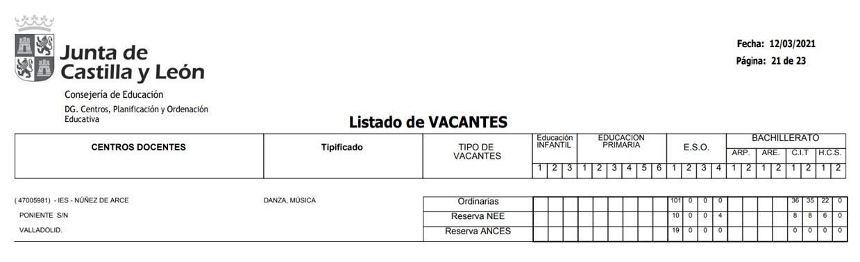 Vacantes twitter
